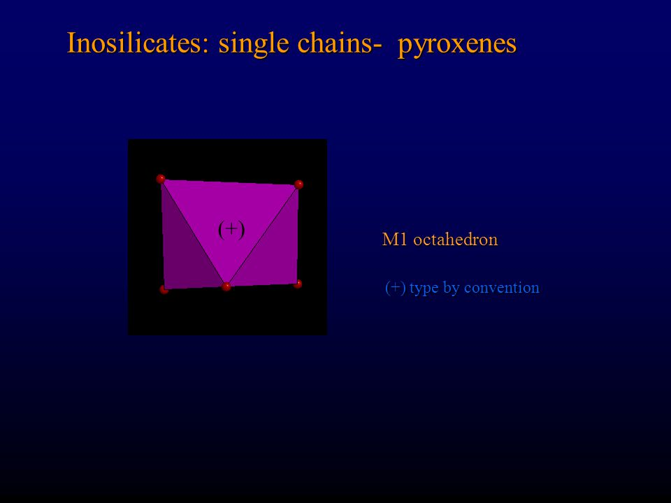 Inosilicates: single chains- pyroxenes M1 octahedron