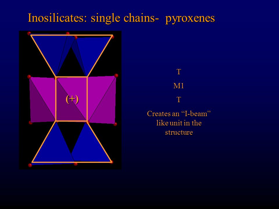 Inosilicates: single chains- pyroxenes TM1T Creates an I-beam like unit in the structure.