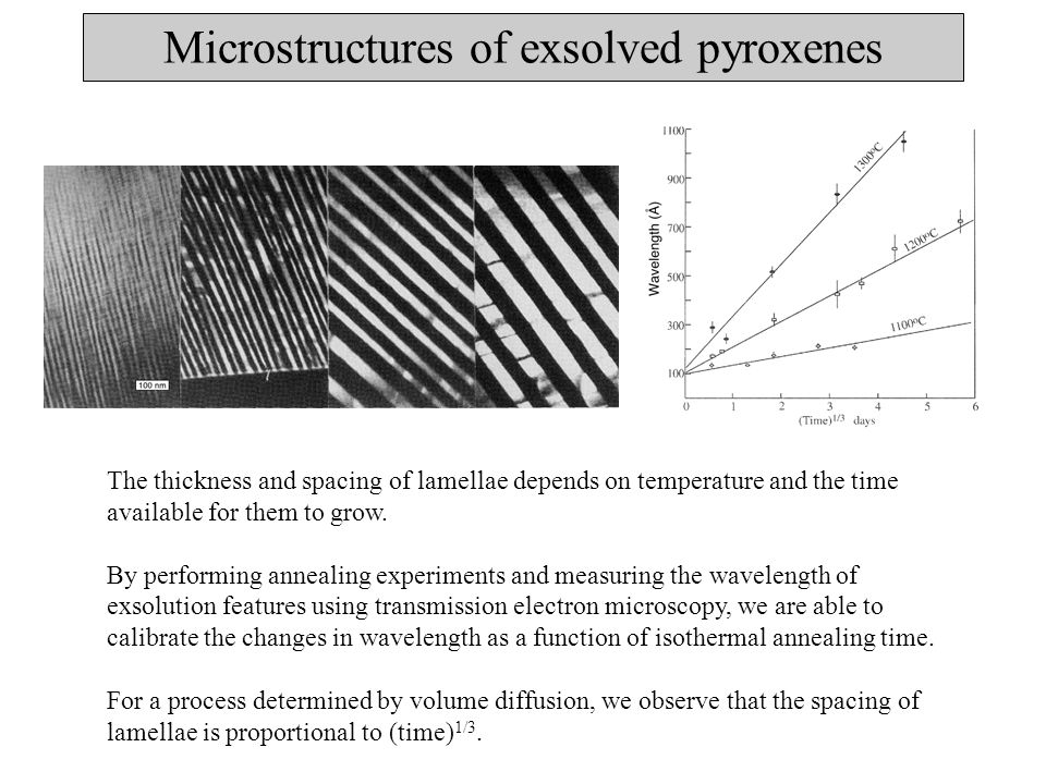 Microstructures of exsolved pyroxenes Exact orientation depends on lattice parameters of the two phases.