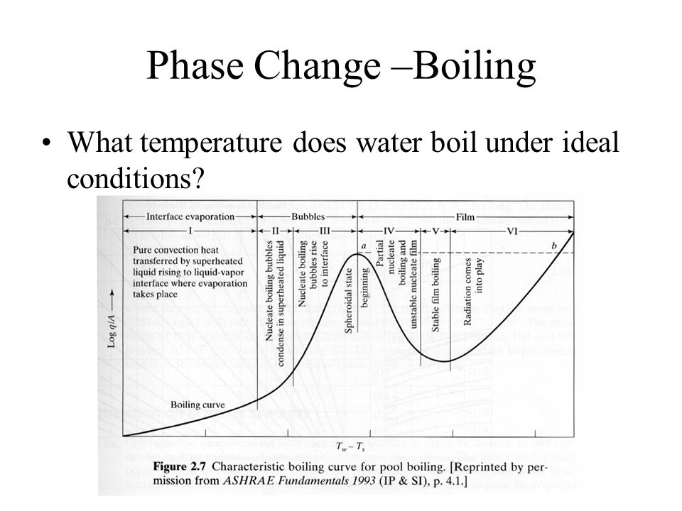 Phase Change –Boiling What temperature does water boil under ideal conditions?