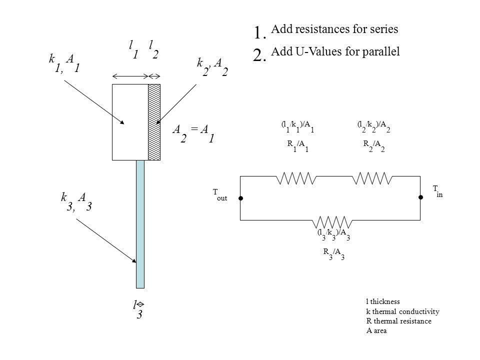 l1l1 k 1, A 1 k 2, A 2 l2l2 l3l3 k 3, A 3 A 2 = A 1 (l 1 /k 1 )/A 1 R 1 /A 1 T out T in (l 2 /k 2 )/A 2 R 2 /A 2 (l 3 /k 3 )/A 3 R 3 /A 3 1.