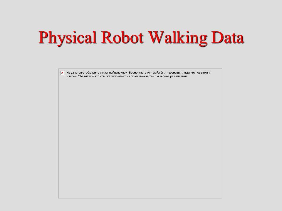 Physical Robot Walking Data