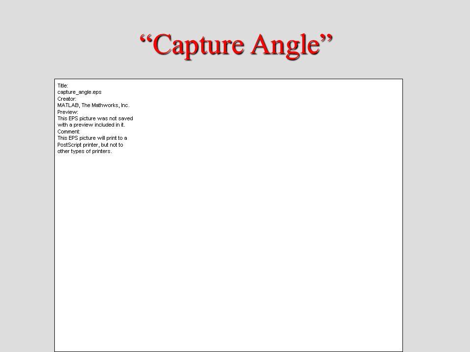 Capture Angle