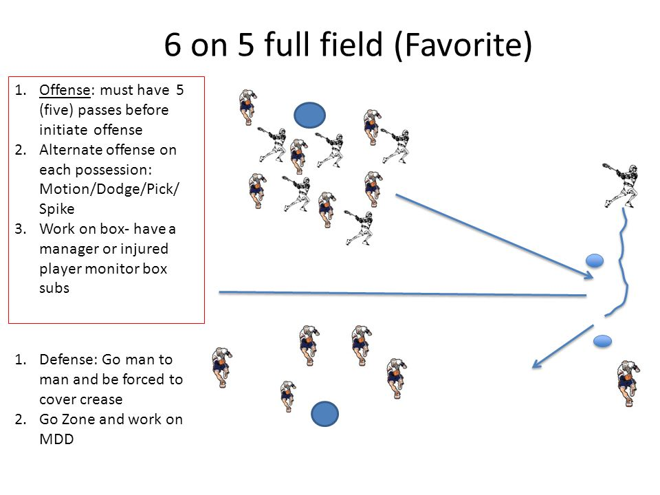 6 on 5 full field (Favorite) 1.Offense: must have 5 (five) passes before initiate offense 2.Alternate offense on each possession: Motion/Dodge/Pick/ Spike 3.Work on box- have a manager or injured player monitor box subs 1.Defense: Go man to man and be forced to cover crease 2.Go Zone and work on MDD