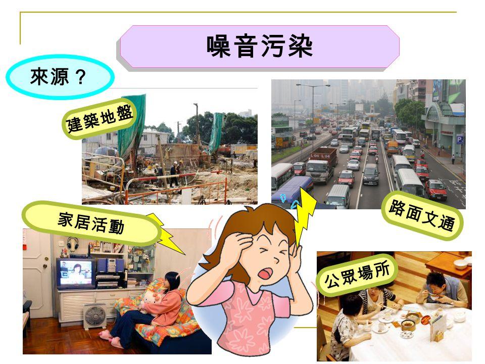 建築地盤 路面文通 家居活動 公眾場所 噪音污染 來源?