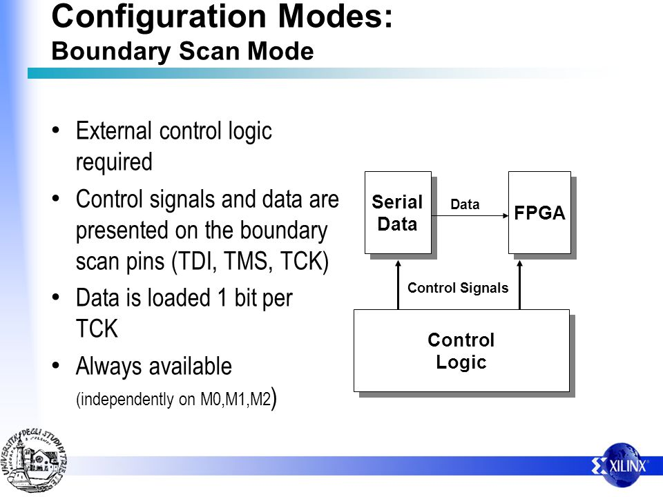 External control logic required Control signals and data are presented on the boundary scan pins (TDI, TMS, TCK) Data is loaded 1 bit per TCK Always a