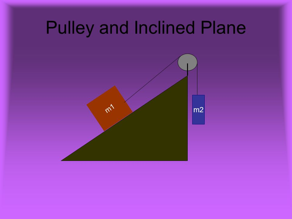 Pulley and Inclined Plane m1 m2