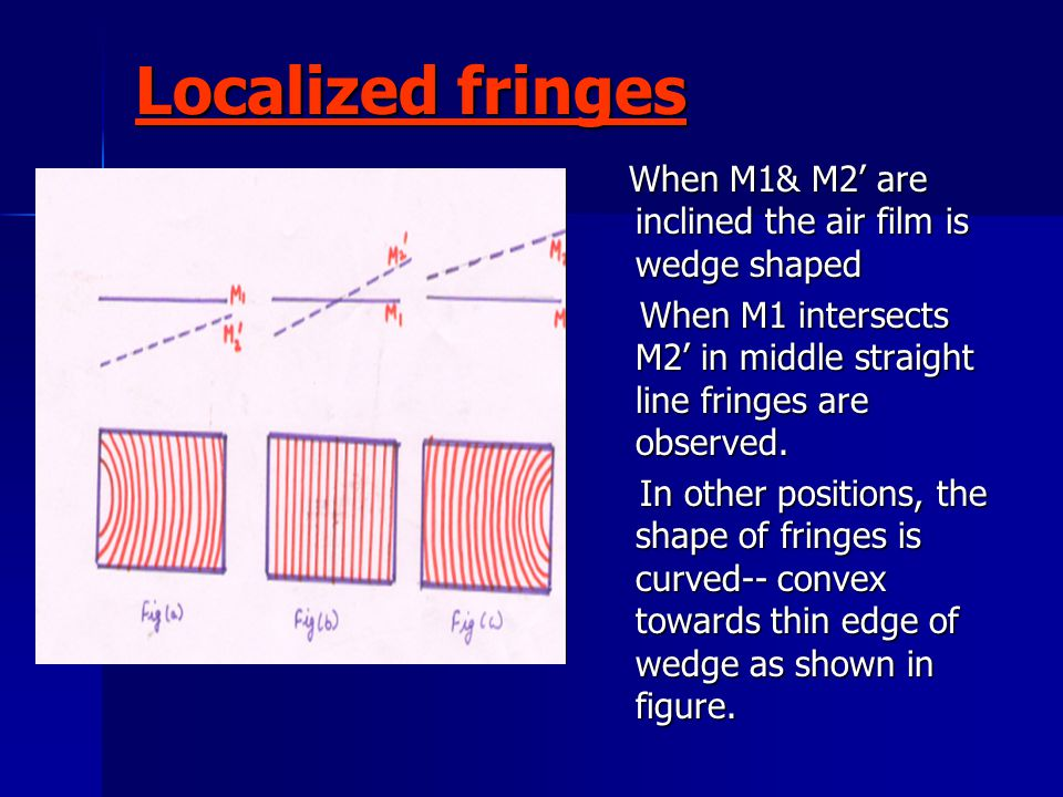 Localized fringes When M1& M2' are inclined the air film is wedge shaped When M1& M2' are inclined the air film is wedge shaped When M1 intersects M2' in middle straight line fringes are observed.