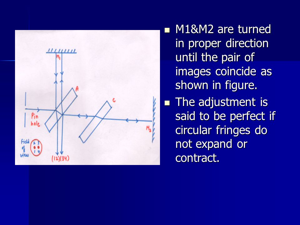 M1&M2 are turned in proper direction until the pair of images coincide as shown in figure.