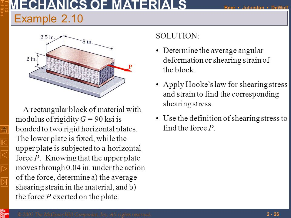 © 2002 The McGraw-Hill Companies, Inc. All rights reserved. MECHANICS OF MATERIALS ThirdEdition Beer Johnston DeWolf 2 - 26 Example 2.10 A rectangular