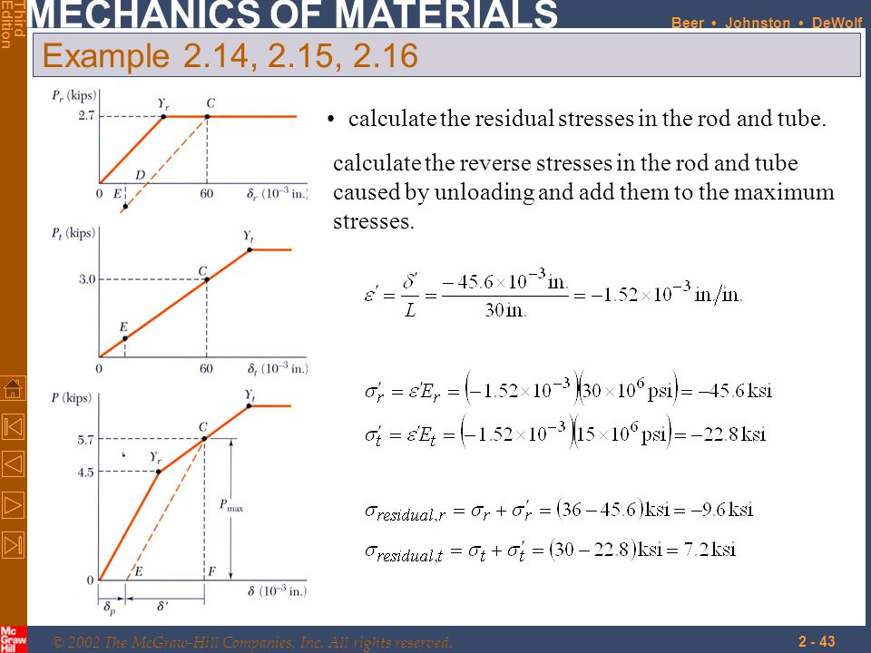 © 2002 The McGraw-Hill Companies, Inc. All rights reserved. MECHANICS OF MATERIALS ThirdEdition Beer Johnston DeWolf 2 - 43 calculate the residual str