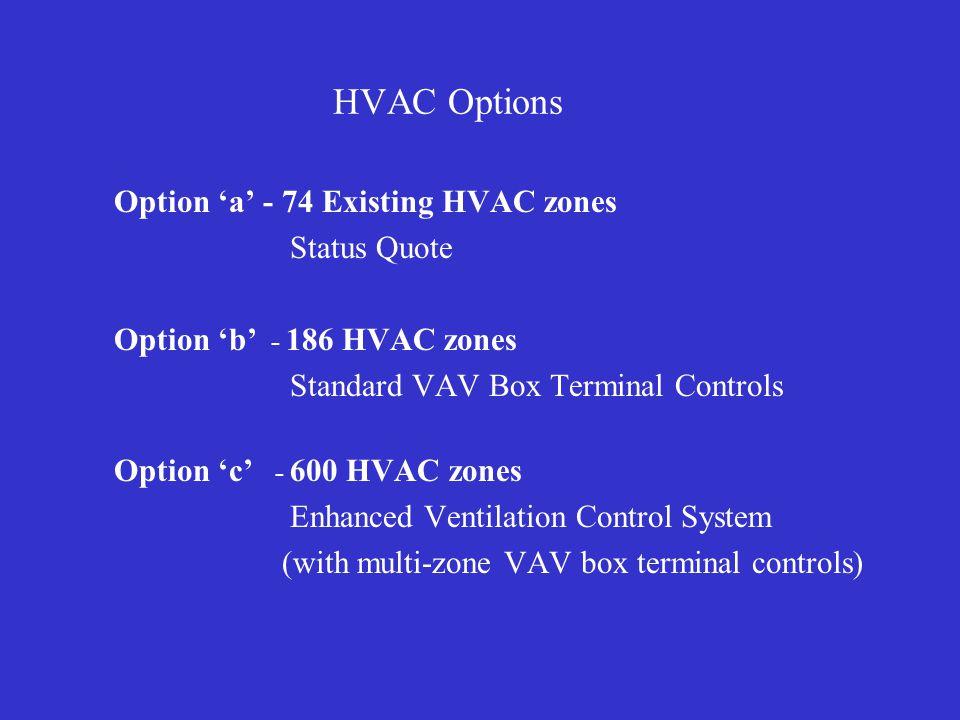 HVAC Options Option 'a' - 74 Existing HVAC zones Status Quote Option 'b' - 186 HVAC zones Standard VAV Box Terminal Controls Option 'c' - 600 HVAC zon