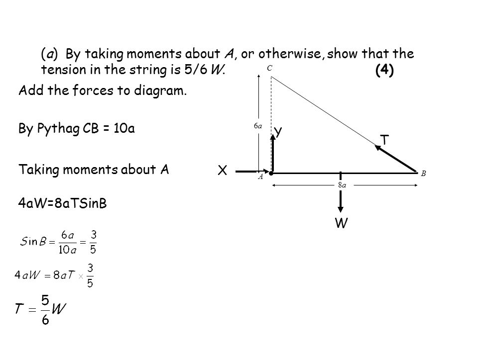 W T X Y (a) By taking moments about A, or otherwise, show that the tension in the string is 5/6W.(4) 6a6a A B C 8a8a Add the forces to diagram.