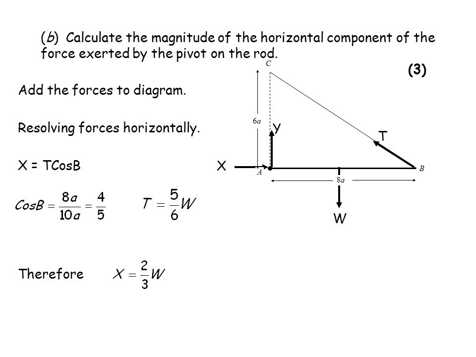(b) Calculate the magnitude of the horizontal component of the force exerted by the pivot on the rod.