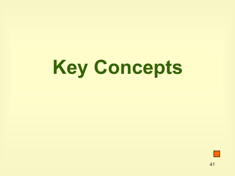41 Key Concepts