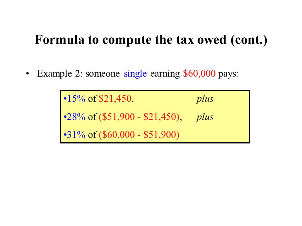 Formula to compute the tax owed (cont.) Example 2: someone single earning $60,000 pays: 15% of $21,450, plus 28% of ($51,900 - $21,450), plus 31% of ($60,000 - $51,900)