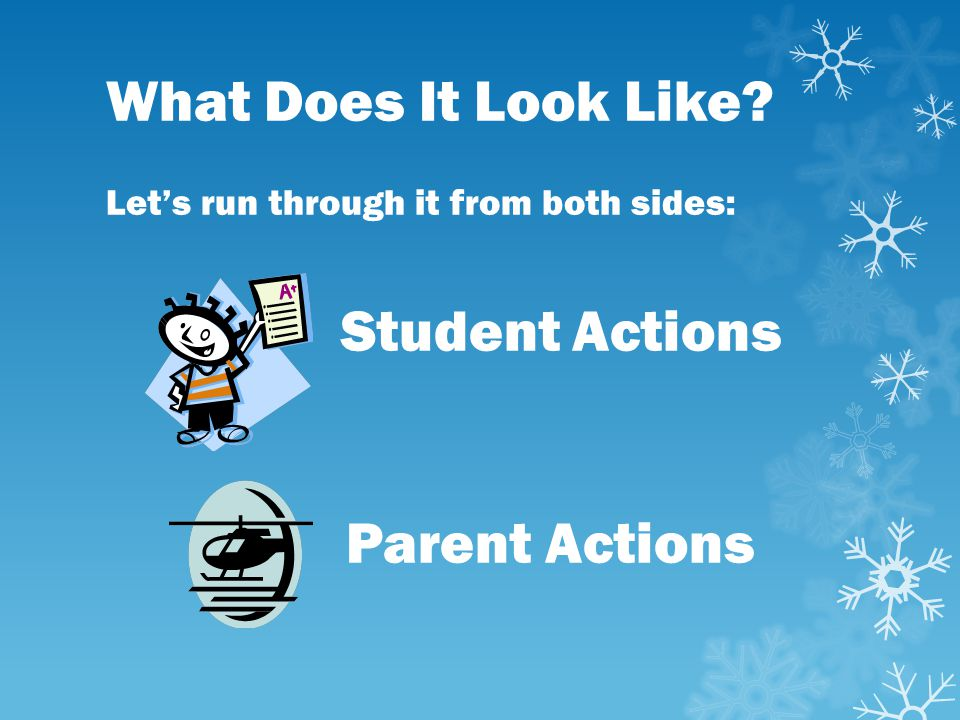 What Does It Look Like? Let's run through it from both sides: Student Actions Parent Actions
