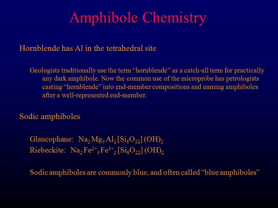 Ca-Mg-Fe Amphibole quadrilateral (good analogy with pyroxenes) Amphibole Chemistry Tremolite Ca 2 Mg 5 Si 8 O 22 (OH) 2 Ferroactinolite Ca 2 Fe 5 Si 8 O 22 (OH) 2 Anthophyllite Mg 7 Si 8 O 22 (OH) 2 Fe 7 Si 8 O 22 (OH) 2 Actinolite Cummingtonite-grunerite Orthoamphiboles Clinoamphiboles