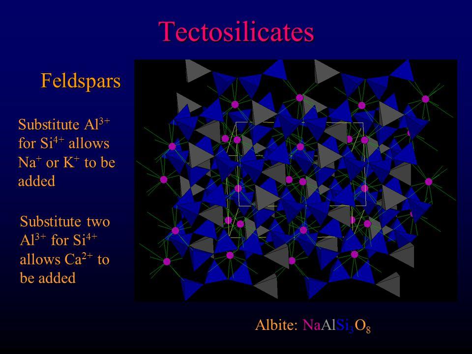 Tectosilicates Low Quartz Stishovite Si IV Si VI