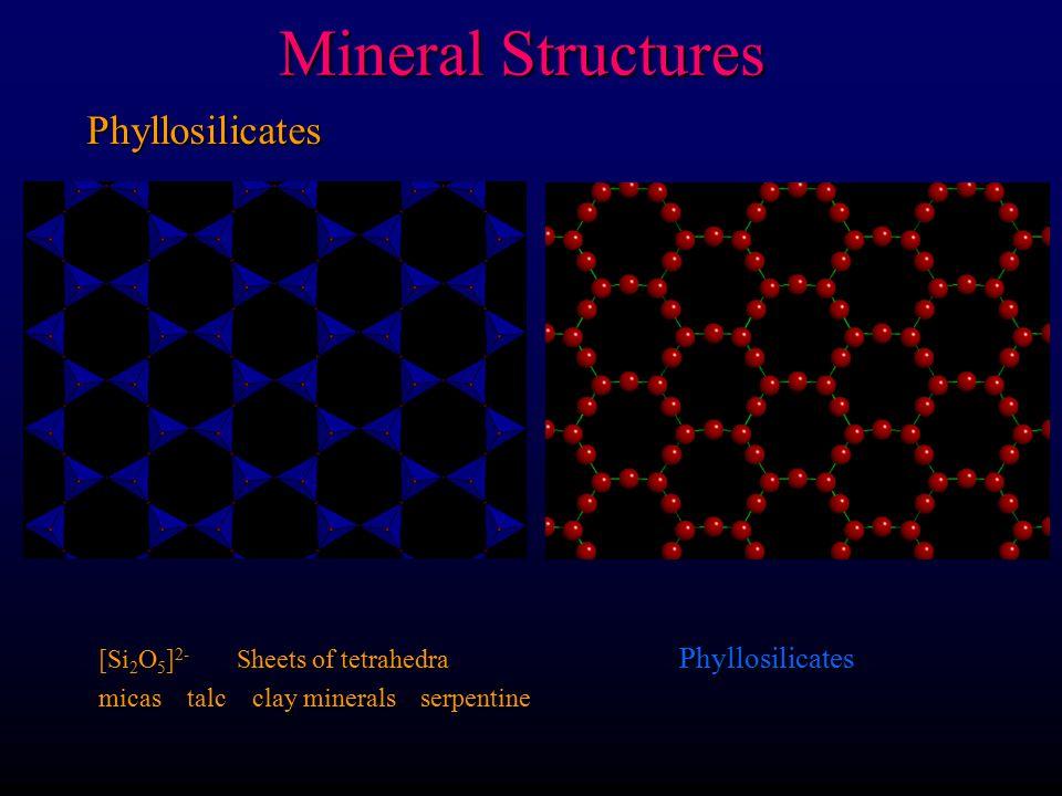 Mineral Structures Inosilicates [SiO 3 ] 2- single chains Inosilicates [Si 4 O 11 ] 4- Double chains pryoxenes pyroxenoids amphiboles