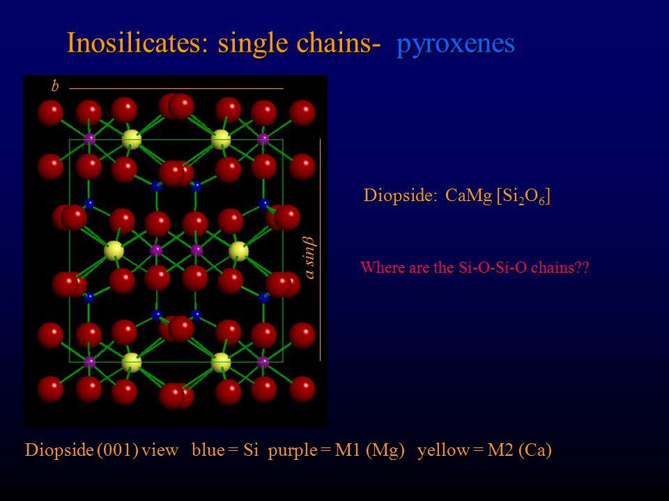 Nesosilicates: Garnet Garnet (001) view blue = Si purple = A turquoise = B Garnet: A 2+ 3 B 3+ 2 [SiO 4 ] 3 Pyralspites - B = Al Pyrope: Mg 3 Al 2 [SiO 4 ] 3 Almandine: Fe 3 Al 2 [SiO 4 ] 3 Spessartine: Mn 3 Al 2 [SiO 4 ] 3 Ugrandites - A = Ca Uvarovite: Ca 3 Cr 2 [SiO 4 ] 3 Grossularite: Ca 3 Al 2 [SiO 4 ] 3 Andradite: Ca 3 Fe 2 [SiO 4 ] 3 Occurrence: Mostly metamorphic Some high-Al igneous Also in some mantle peridotites