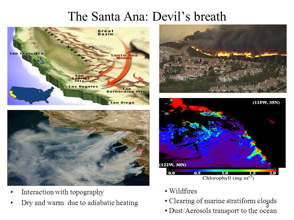 3 The Santa Ana: Devil's breath Interaction with topography Dry and warm due to adiabatic heating Wildfires Clearing of marine stratiform clouds Dust/Aerosols transport to the ocean