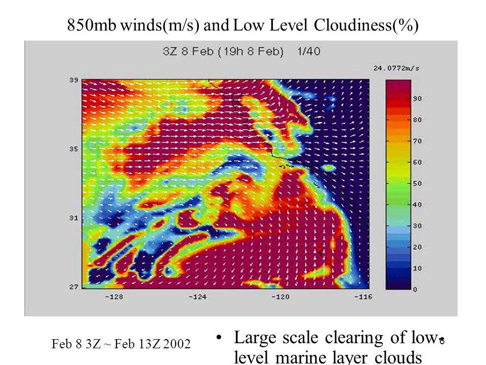 17 Atmospheric Response(3): surface net heatflux (W/m2) forced w/ OBS SST forced w/ ROMS SST difference