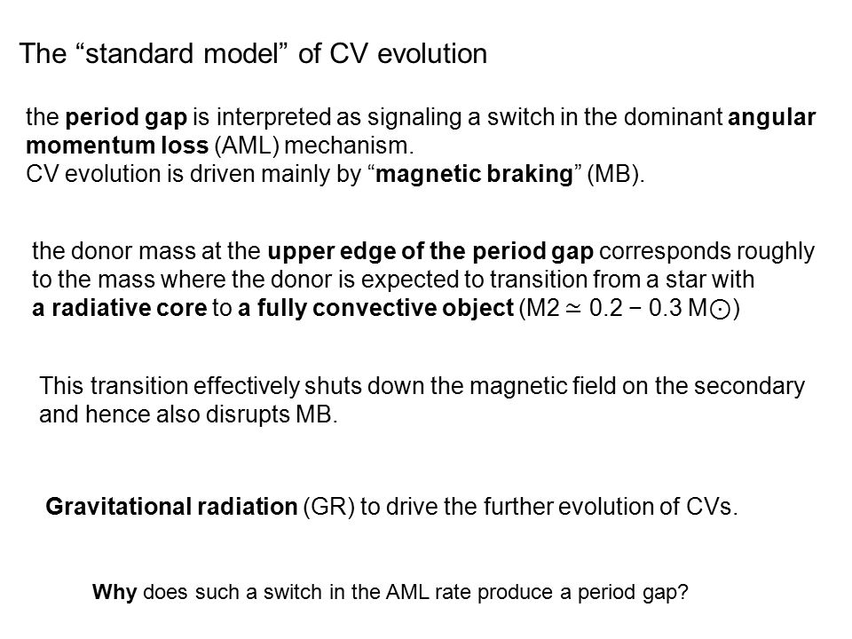 The standard model of CV evolution the period gap is interpreted as signaling a switch in the dominant angular momentum loss (AML) mechanism.