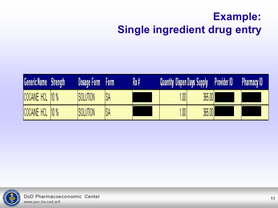 DoD Pharmacoeconomic Center www.pec.ha.osd.mil Example: Single ingredient drug entry 11