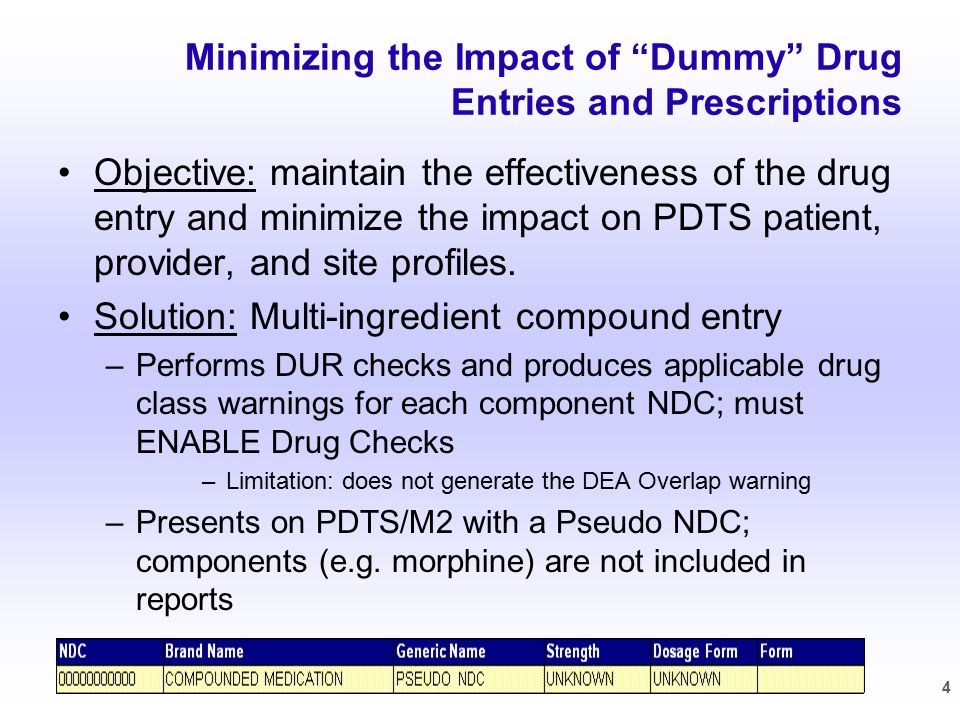Minimizing the Impact of Dummy Drug Entries and Prescriptions Objective: maintain the effectiveness of the drug entry and minimize the impact on PDTS patient, provider, and site profiles.