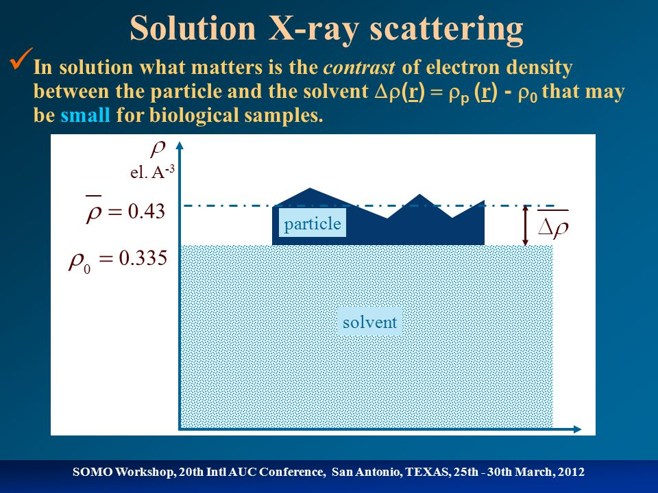 In solution what matters is the contrast of electron density between the particle and the solvent  ( r )   p ( r ) -  0 that may be small for biological samples.