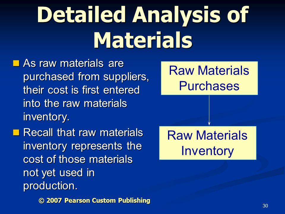 30 Detailed Analysis of Materials As raw materials are purchased from suppliers, their cost is first entered into the raw materials inventory.