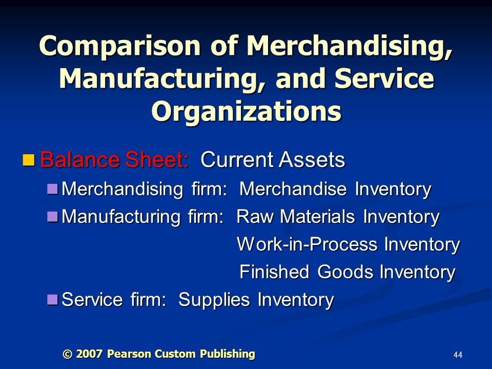 44 Comparison of Merchandising, Manufacturing, and Service Organizations Balance Sheet: Current Assets Balance Sheet: Current Assets Merchandising firm: Merchandise Inventory Merchandising firm: Merchandise Inventory Manufacturing firm: Raw Materials Inventory Manufacturing firm: Raw Materials Inventory Work-in-Process Inventory Work-in-Process Inventory Finished Goods Inventory Finished Goods Inventory Service firm: Supplies Inventory Service firm: Supplies Inventory © 2007 Pearson Custom Publishing