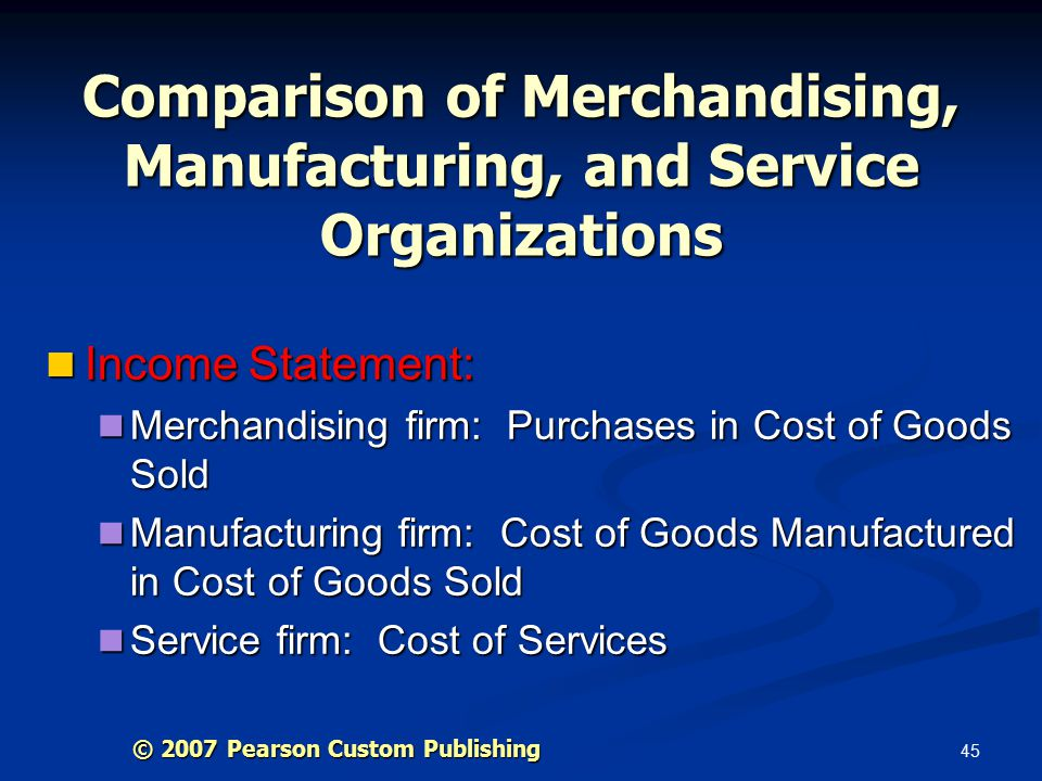 45 Comparison of Merchandising, Manufacturing, and Service Organizations Income Statement: Income Statement: Merchandising firm: Purchases in Cost of Goods Sold Merchandising firm: Purchases in Cost of Goods Sold Manufacturing firm: Cost of Goods Manufactured in Cost of Goods Sold Manufacturing firm: Cost of Goods Manufactured in Cost of Goods Sold Service firm: Cost of Services Service firm: Cost of Services © 2007 Pearson Custom Publishing