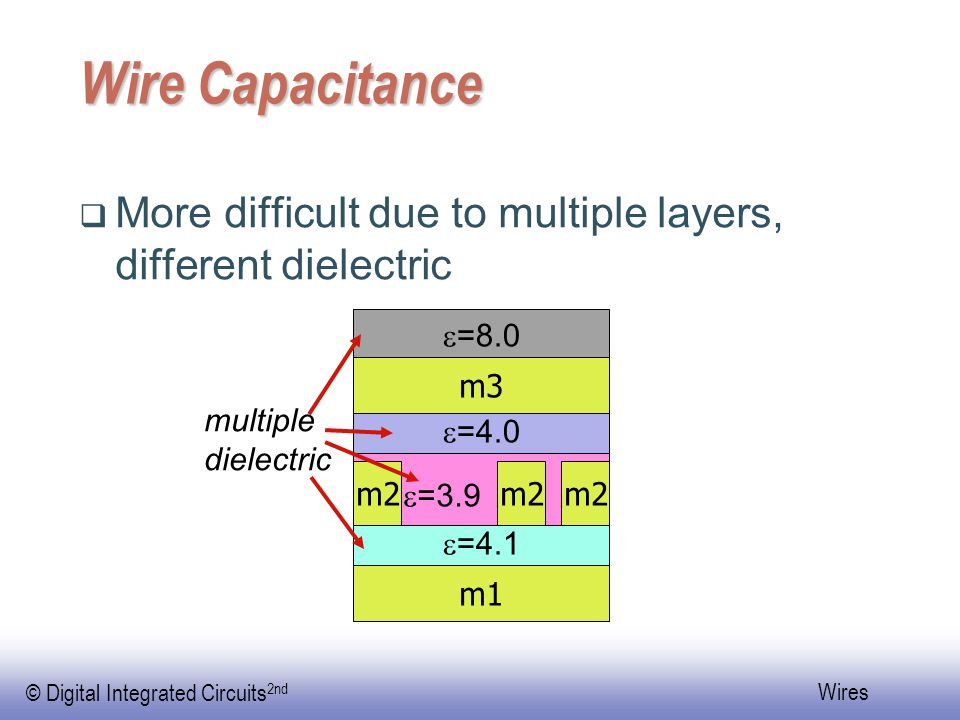 EE141 © Digital Integrated Circuits 2nd Wires Wire Capacitance  More difficult due to multiple layers, different dielectric m2 m1 m3  =3.9  =8.0  =4.0  =4.1 multiple dielectric