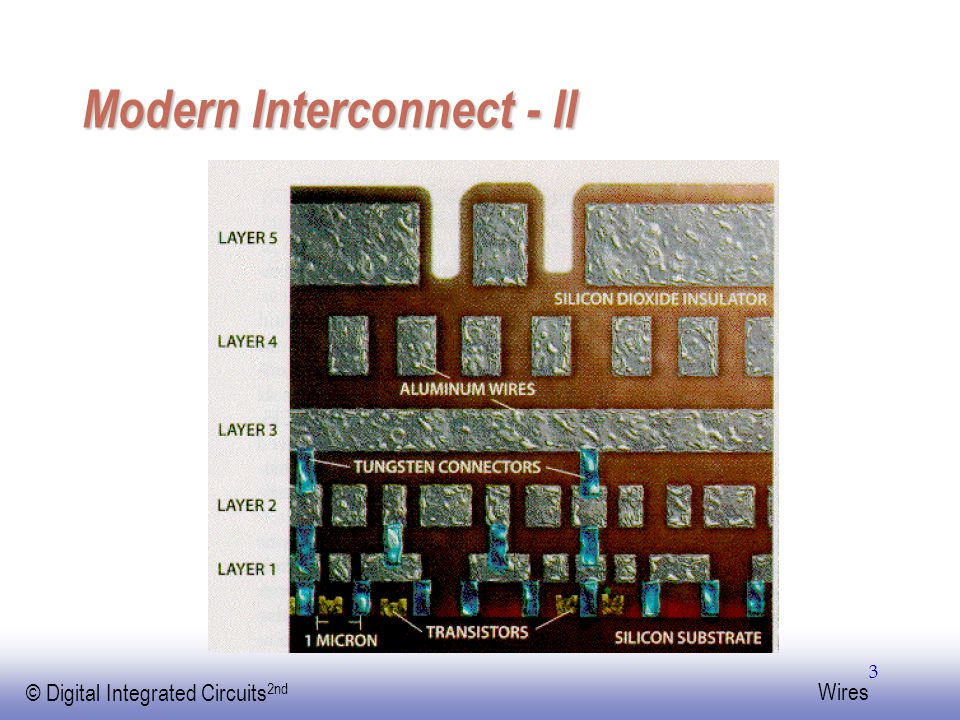 EE141 © Digital Integrated Circuits 2nd Wires 3 Modern Interconnect - II