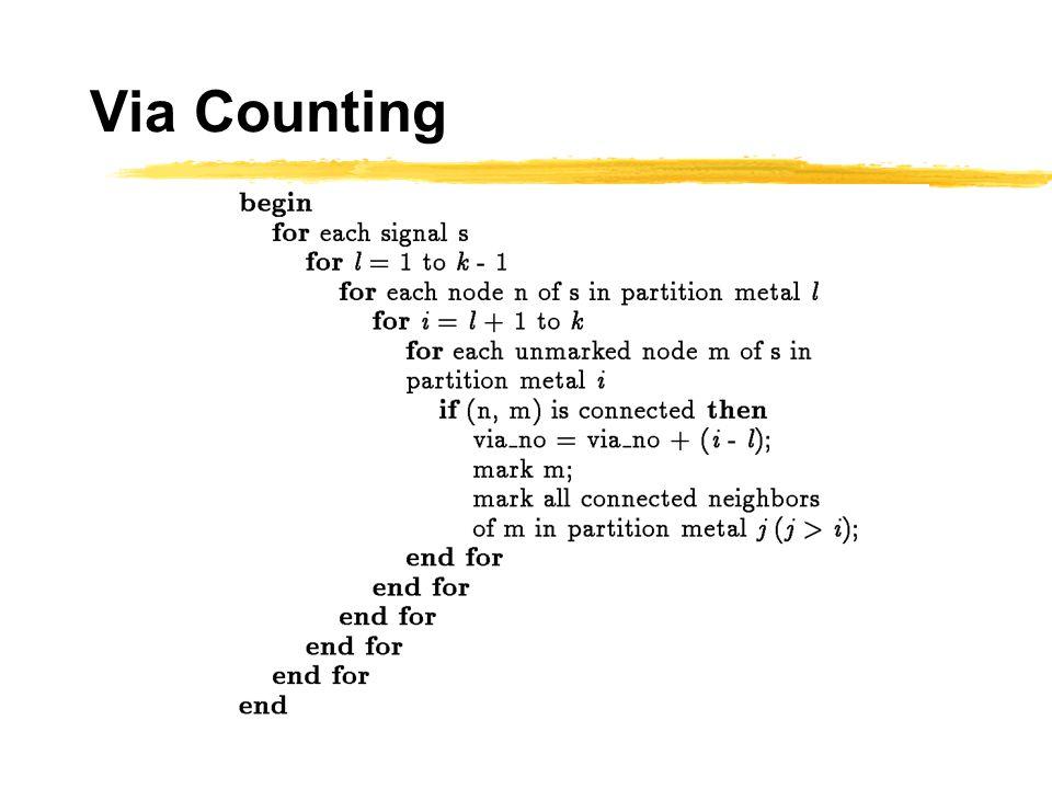Via Counting