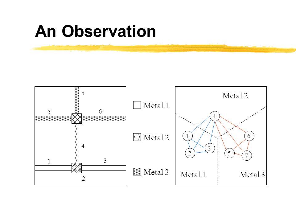 An Observation 1 2 3 4 5 6 7 Metal 1 Metal 2 Metal 3 Metal 1 Metal 2 Metal 3 4 1 2 3 5 6 7