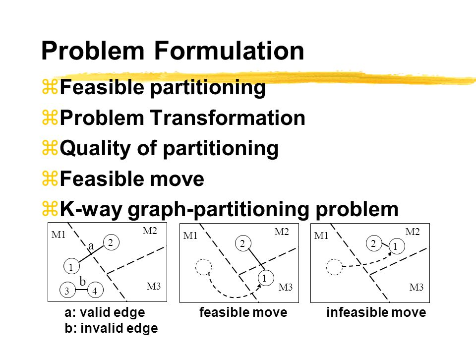 Problem Formulation  Feasible partitioning  Problem Transformation  Quality of partitioning  Feasible move  K-way graph-partitioning problem M1 M