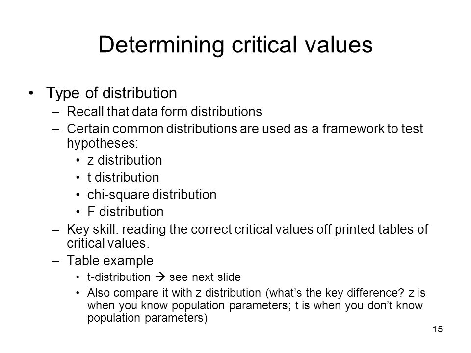 15 Determining critical values Type of distribution –Recall that data form distributions –Certain common distributions are used as a framework to test hypotheses: z distribution t distribution chi-square distribution F distribution –Key skill: reading the correct critical values off printed tables of critical values.