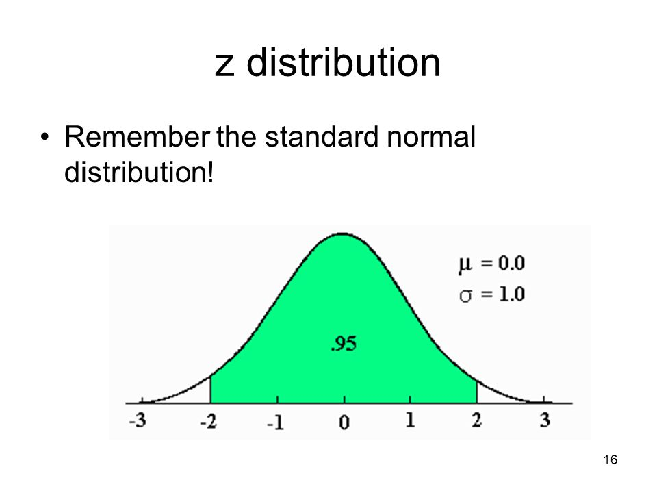 16 z distribution Remember the standard normal distribution!