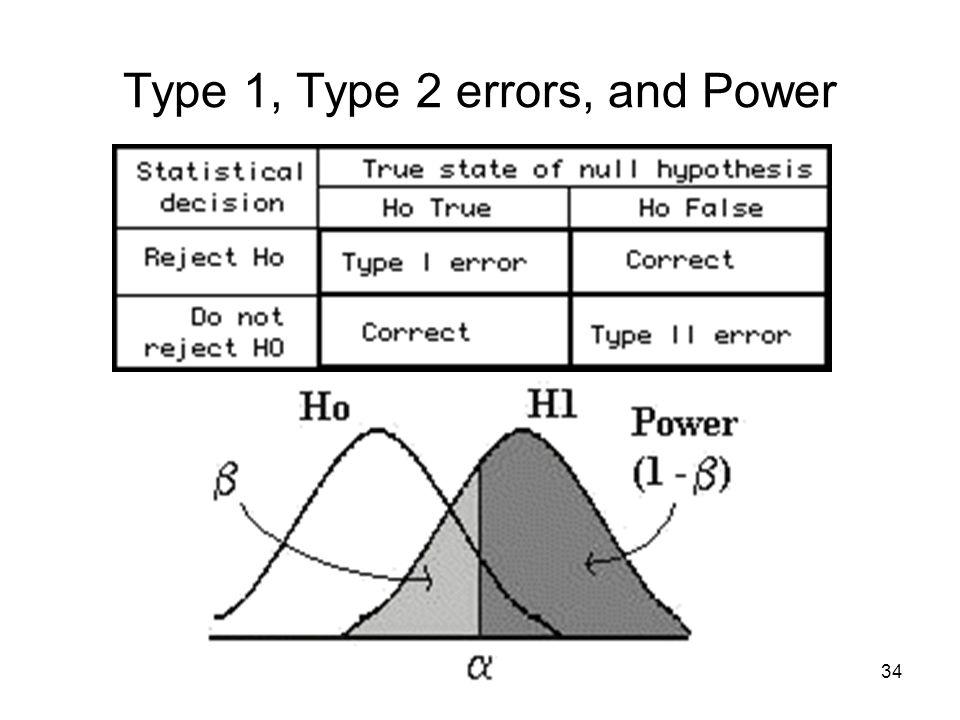 34 Type 1, Type 2 errors, and Power