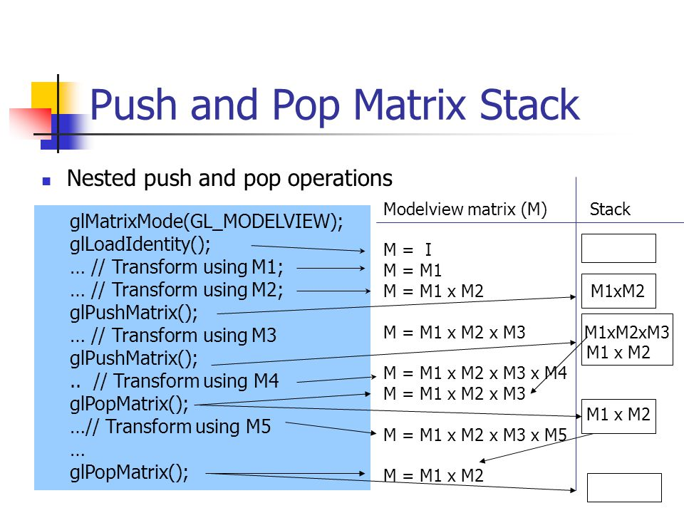 Push and Pop Matrix Stack Nested push and pop operations glMatrixMode(GL_MODELVIEW); glLoadIdentity(); … // Transform using M1; … // Transform using M2; glPushMatrix(); … // Transform using M3 glPushMatrix();..