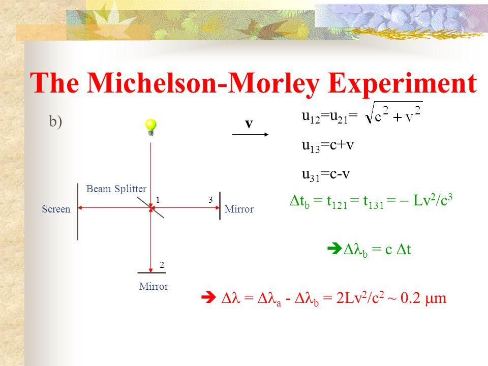 Mirror Beam Splitter Screen 1 2 3  t a = t 121 = t 131 = Lv 2 /c 3   a = c  t a) v u 12 =c+v u 21 =c-v u 13 =u 31 =