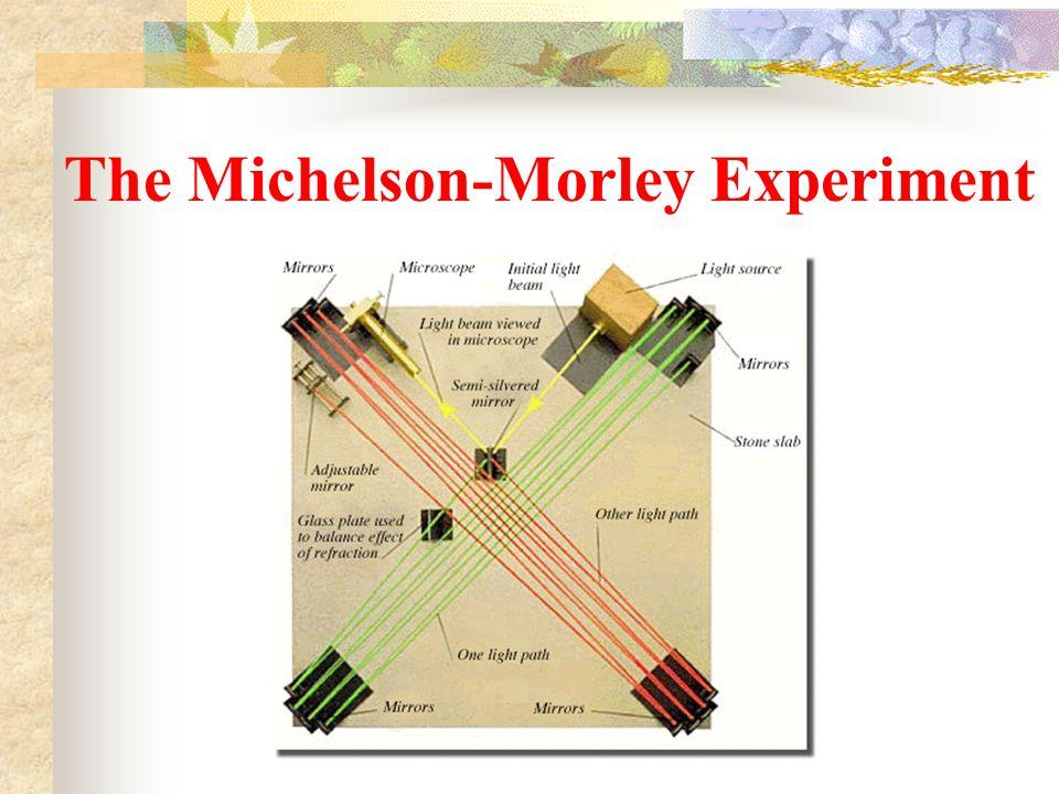 The Michelson-Morley Experiment v Mirror Beam Splitter Screen 1 2 3  t b = t 121 = t 131 =  Lv 2 /c 3   =  a -  b =  Lv 2 /c 2 ~ 0.2  m b)   b = c  t u 12 =u 21 = u 13 =c+v u 31 =c-v