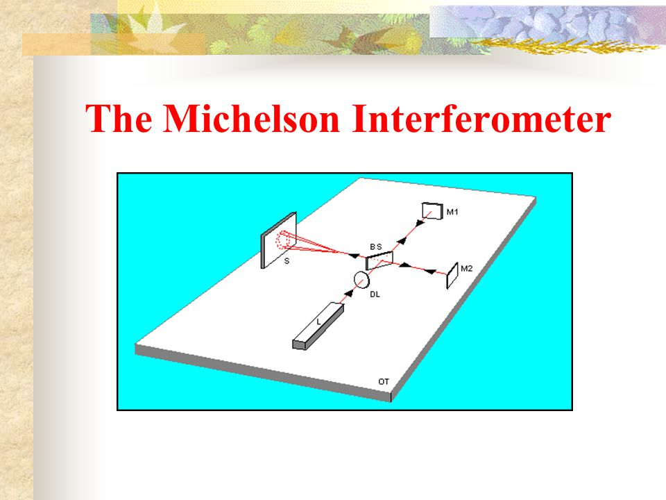 Today's seminar The failure of Classical Physics Classical mechanics and electromagnetism The Michelson-Morley experiment