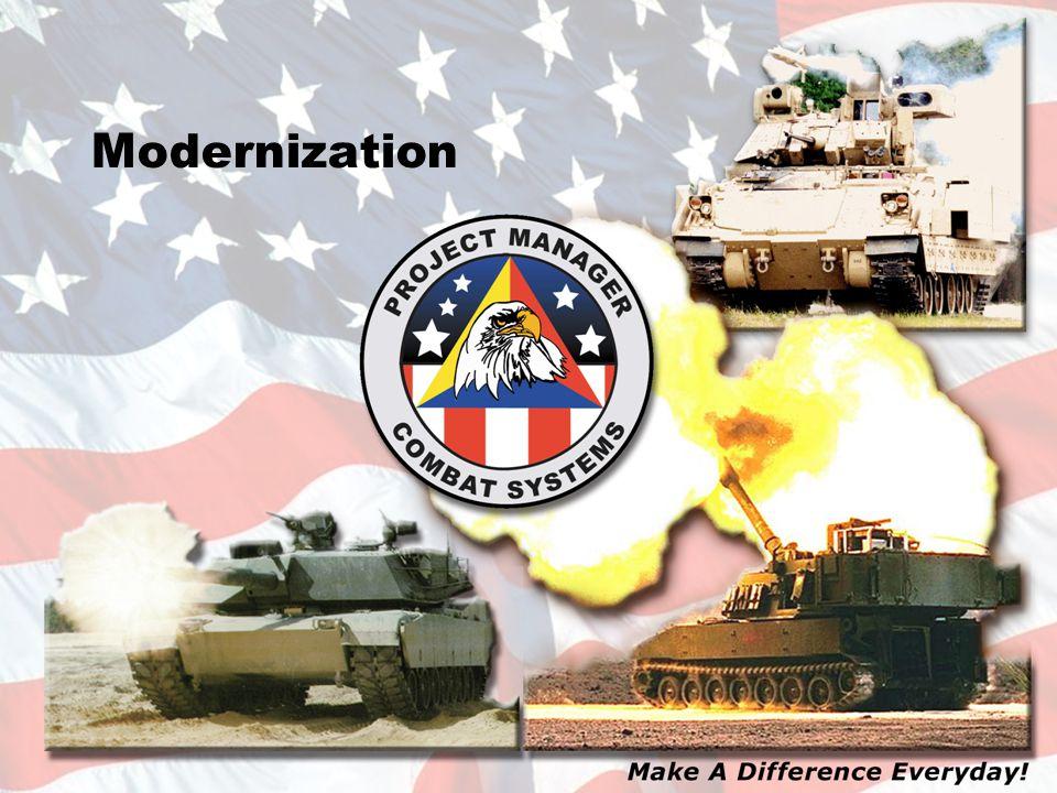 M odernization