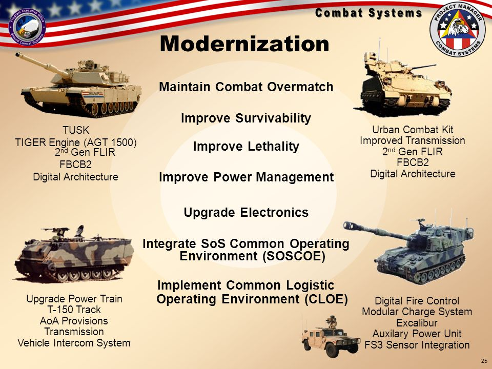 18 Sep 05 BRIEFINGS\TARDEC Brief 19 Sep 05 25 Modernization Maintain Combat Overmatch Improve Survivability Improve Lethality Improve Power Management