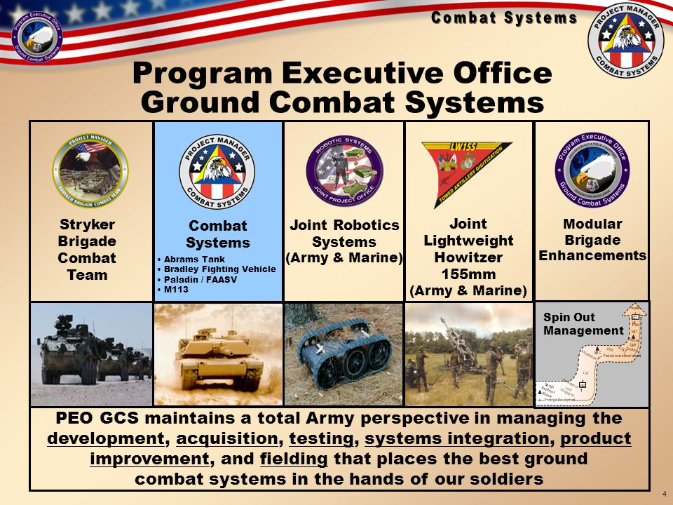 18 Sep 05 BRIEFINGS\TARDEC Brief 19 Sep 05 4 Program Executive Office Ground Combat Systems PEO GCS maintains a total Army perspective in managing the