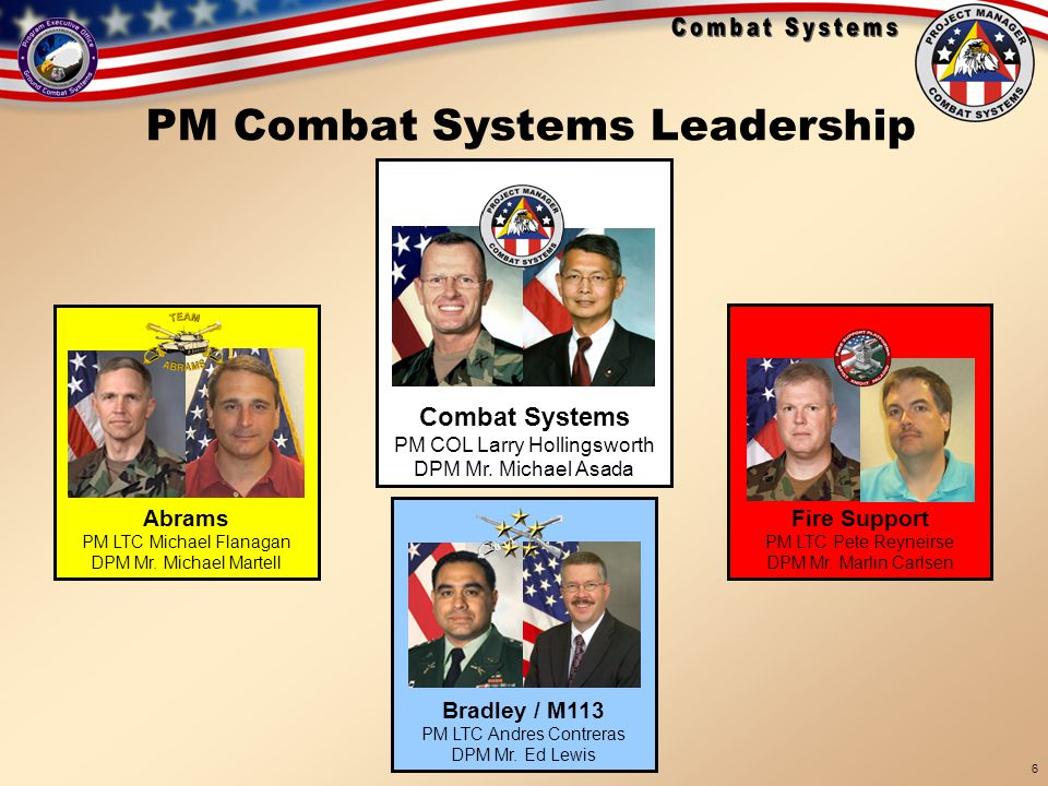 18 Sep 05 BRIEFINGS\TARDEC Brief 19 Sep 05 6 PM Combat Systems Leadership Combat Systems PM COL Larry Hollingsworth DPM Mr. Michael Asada Bradley / M1